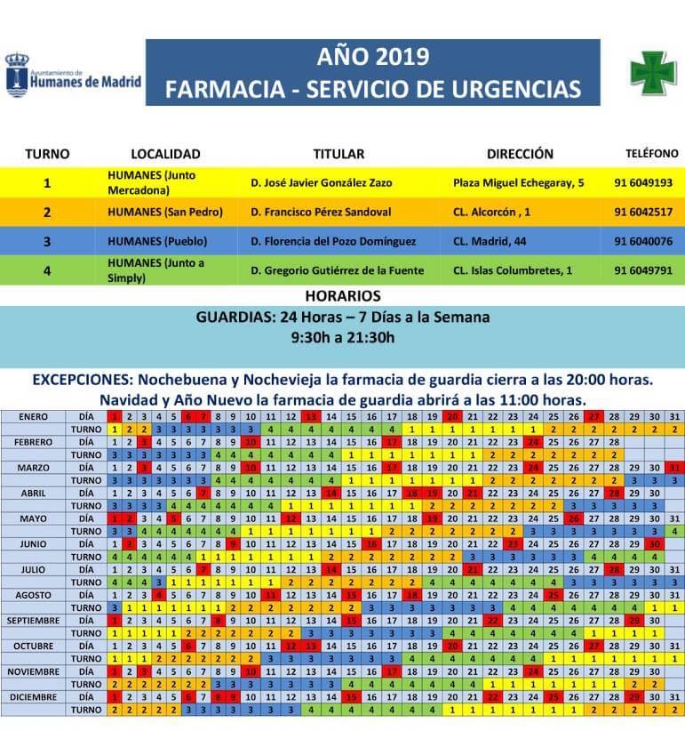 Horario de las farmacias de guardia en Humanes de Madrid